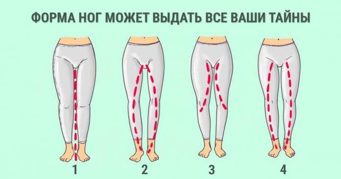 Как узнать характер женщины по форме ног
